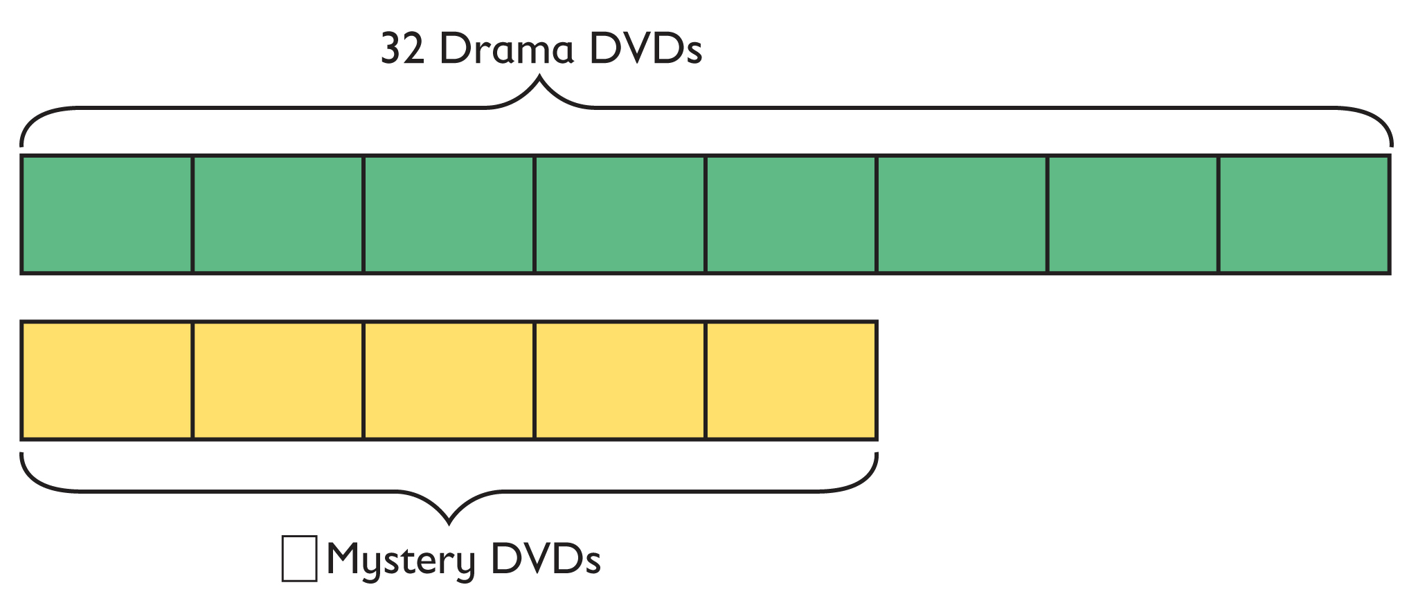 math, grade 6, ratios, tape diagrams | oer commons