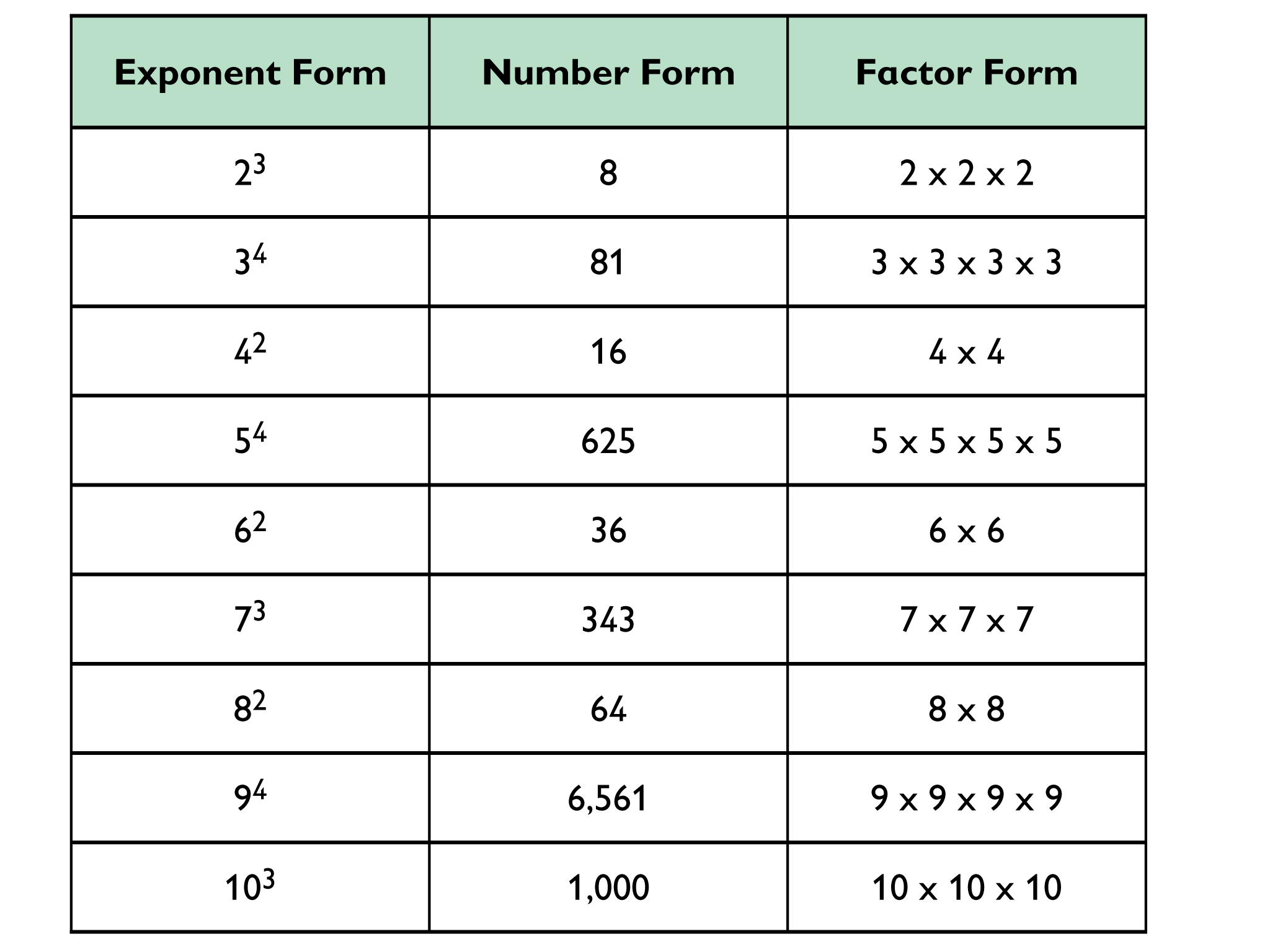 Standard form in exponents gallery math definition of property lesson 12 oer commons 06 math math 06 9780328761227 studio articles images mth 6 4 gl tch exponentcardsort overview standard form in exponents gallery falaconquin