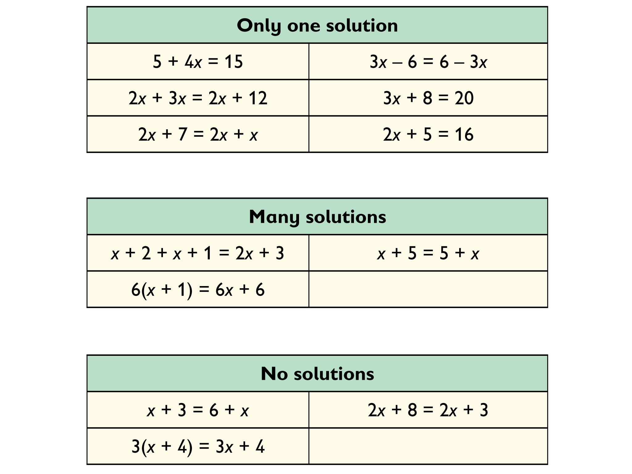 One Solution Math - ora-exacta.co