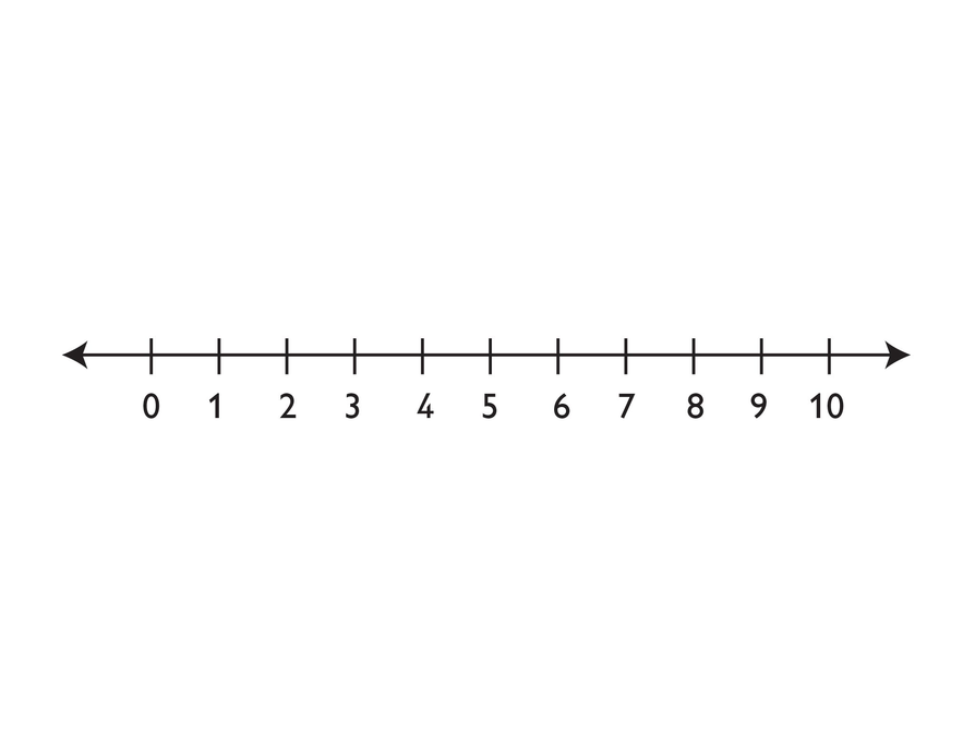 how to find the line number