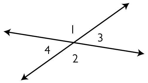 Vertical Angles In Real Life : Vertical angles formed by two intersecting lines in real