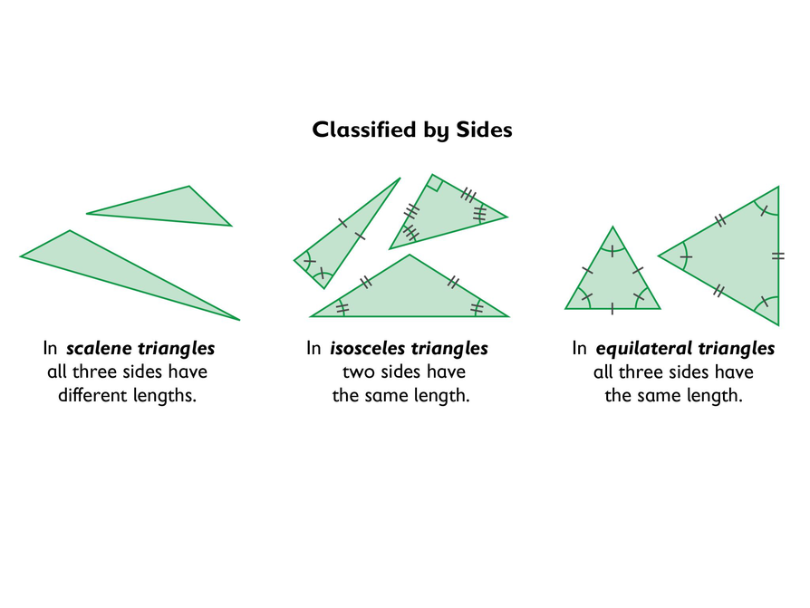 how to find angles of triangles grade 6