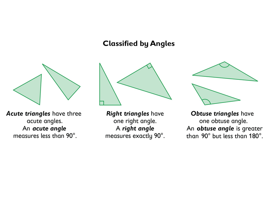Math grade 7 constructions and angles classifying triangles oer triangles can also be classified according to the lengths of their sides ccuart Gallery