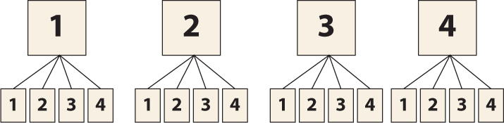 Math grade 7 samples and probability fundamental counting tree diagram table ccuart Images