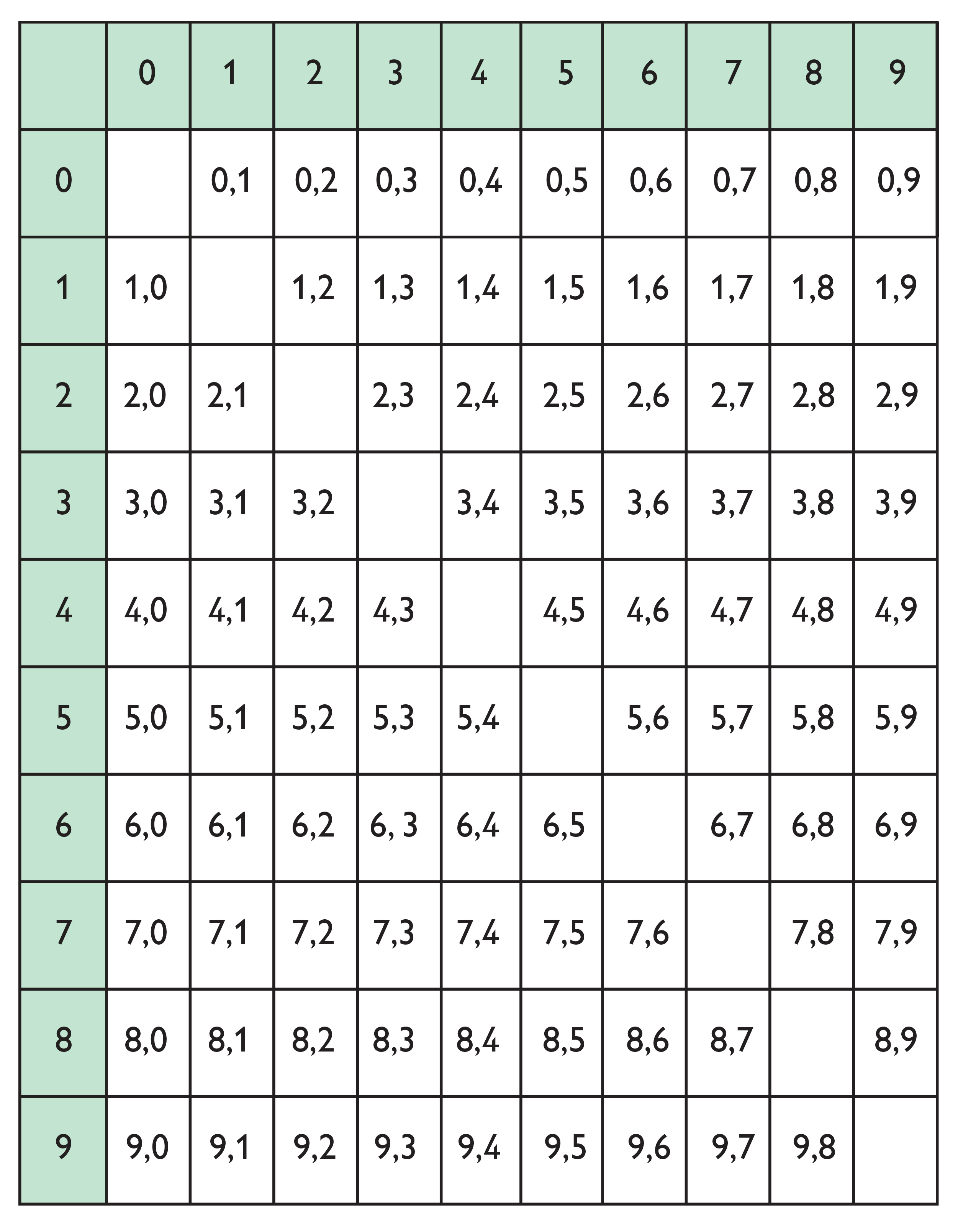 Math Grade 7 Samples And Probability Independent