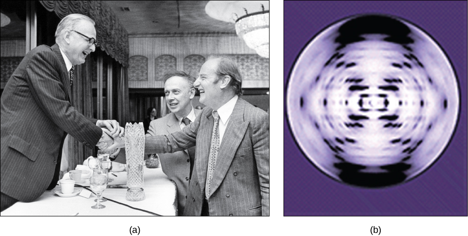 The photo in part A shows James Watson, Francis Crick, and Maclyn McCarty. The x-ray diffraction pattern in part b is symmetrical, with dots in an x-shape