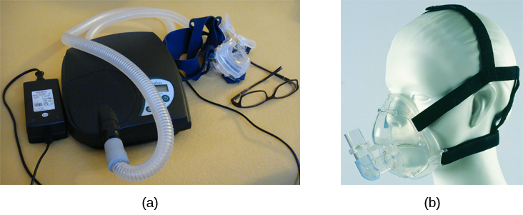 Photograph A shows a CPAP device.  Photograph B shows a clear full face CPAP mask attached to a mannequin's head with straps.