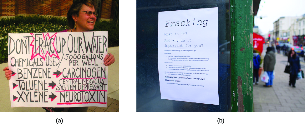 "Image A is of a person holding a sign. The sign reads ""Don't frac up our water. Chemicals used/ 5000 gallons per well. Benzene, carcinogen. Toluene, central nervous system depressant. Xylene, neurotoxin. Image B is of a poster that reads ""Fracking. What is it? And why is it important to you?"""