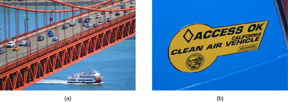 "Image A shows the Golden Gate bridge with a moderate amount of traffic. Image B shows a sticker on a car that states ""Access OK California clean air vehicle"". The sticker has the California state seal."