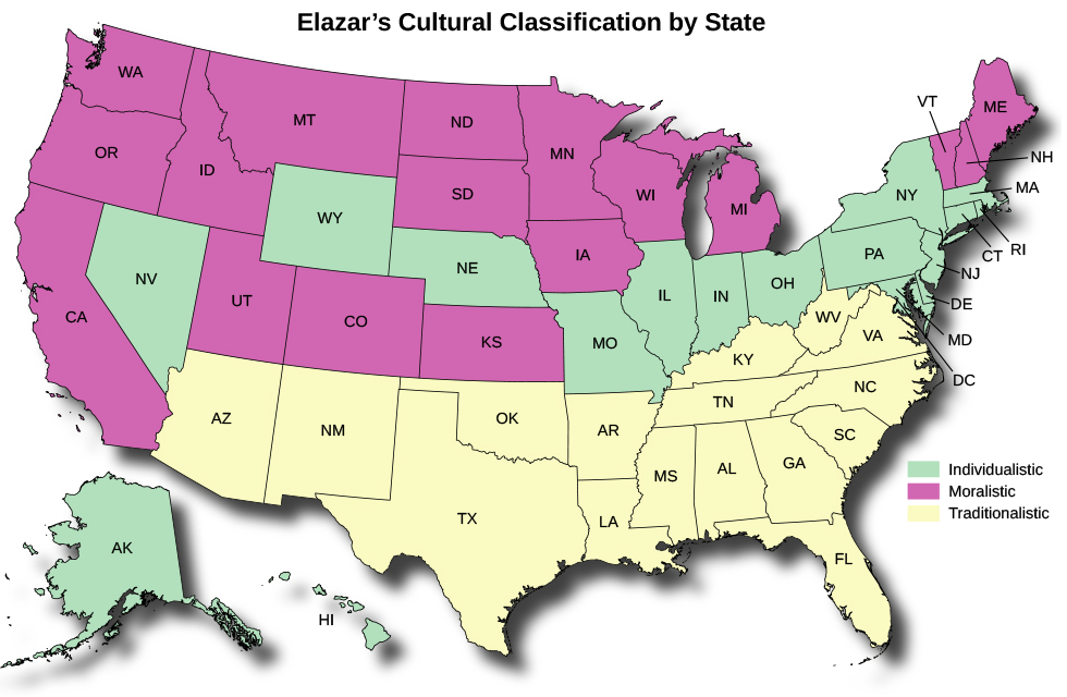 "A map of the United States titled ""Elazar's Cultural Classification by State"". States marked as ""Individualistic"" are Nevada, Wyoming, Nebraska, Missouri, Illinois, Ohio, Pennsylvania, DC, Maryland, Delaware, New Jersey, Connecticut, Rhode Island, Massachusetts, New York, Alaska, and Hawaii. States marked as ""Moralistic"" are California, Oregon, Washington, Idaho, Montana, Utah, Colorado, Kansas, North Dakota, South Dakota, Minnesota, Iowa, Wisconsin, Michigan, Vermont, New Hampshire, and Maine. States marked as ""Traditionalistic"" are Arizona, New Mexico, Texas, Oklahoma, Arkansas, Louisiana, Mississippi, Alabama, Georgia, Florida, Tennessee, South Carolina, North Carolina, Kentucky, Virginia, and West Virginia."