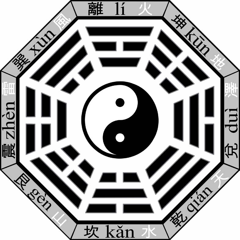 "An image representing basic elements of Daoist cosmology | According to that cosmology, the yin and yang (at center, black and white) arise from one underlying primordial reality, and then differentiate&lt;br /&gt;&lt;br /&gt;<br /> into powers represented by eight trigrams (whose names are indicated in Chinese on the periphery)&lt;br /&gt;&lt;br /&gt;<br /> Author: User ""Pakua_with_name""&lt;br /&gt;&lt;br /&gt;<br /> Source: Wikimedia Co"