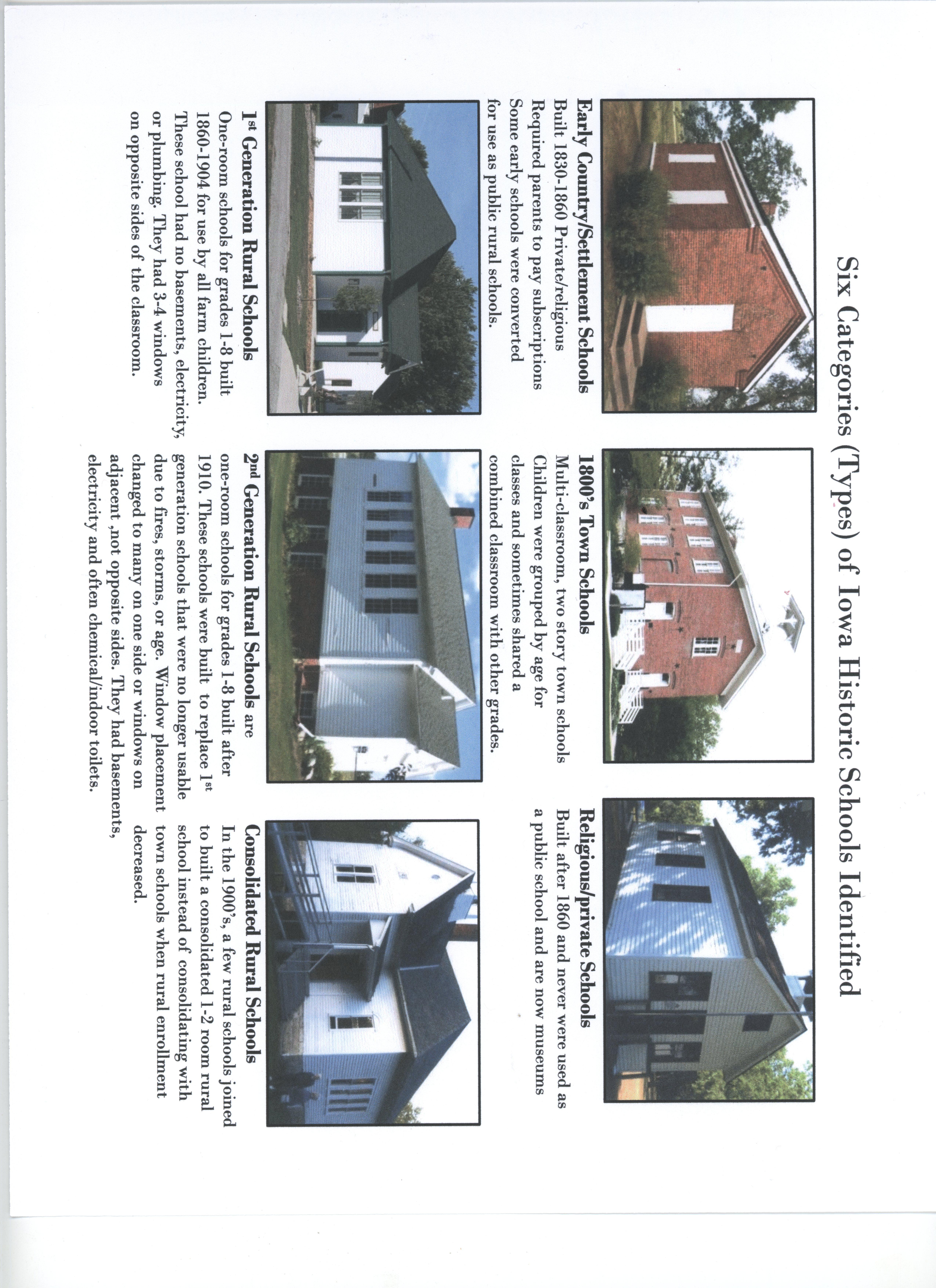 School document six categories of Iowa Historic School Structures