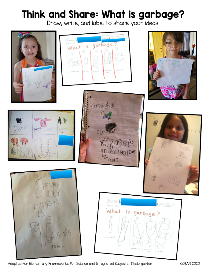 Screenshot of author, L.Cobar's students' responses to What is Garbage?""