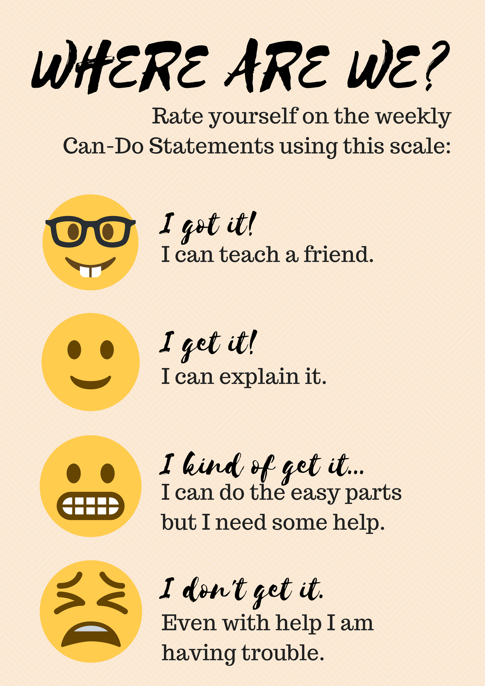 Where are we? Rate yourself on the weekly Can-Do Statements using this scale: I get it!, I got it!, I kind of get it..., I don't get it...