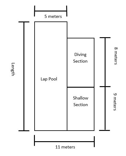A rectilinear swimming pool is shown.