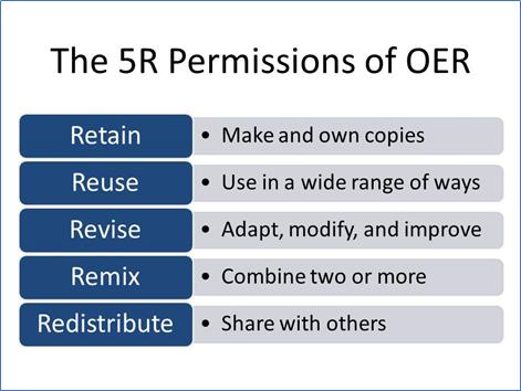 5 R's of OER
