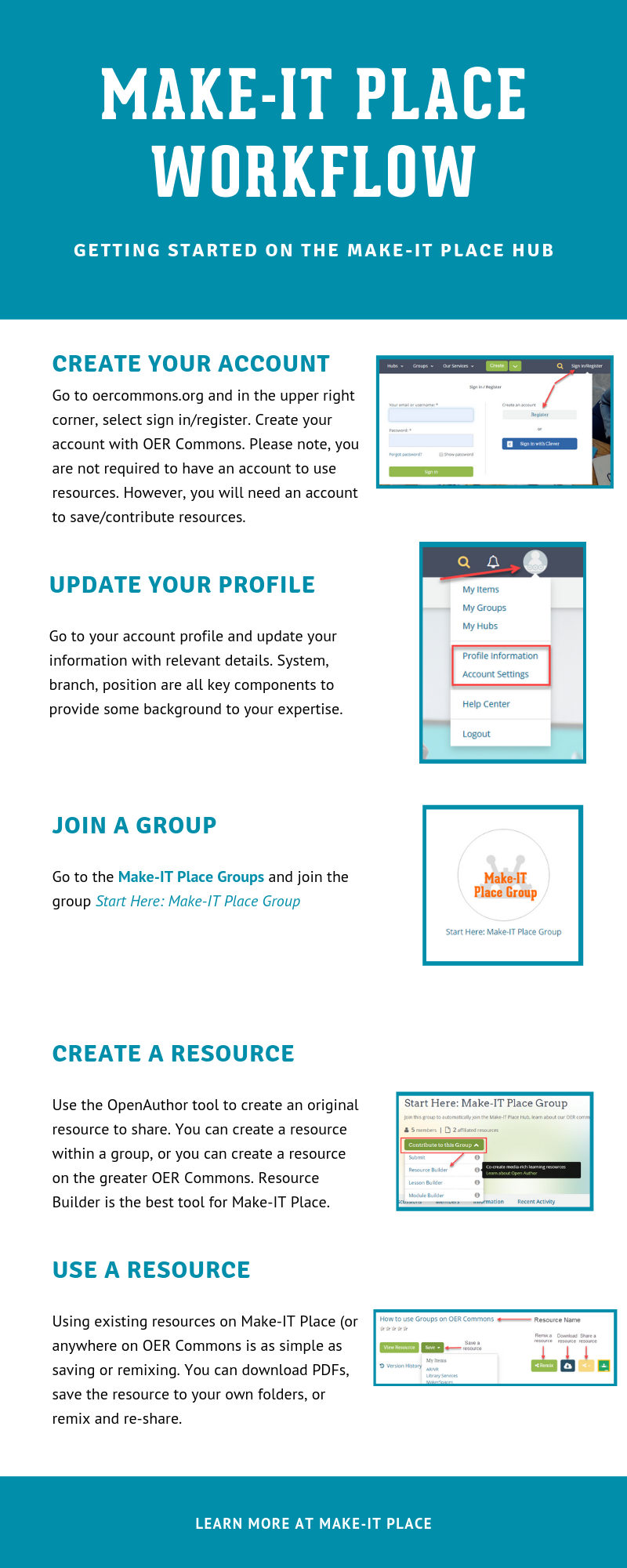 Make-IT Place Infographic