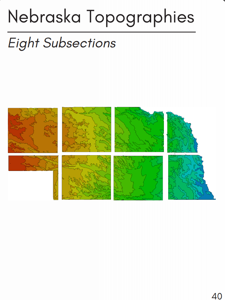 Eight Subsections of Nebraska