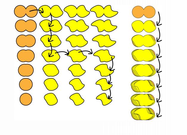 Permutation Matrices Examples