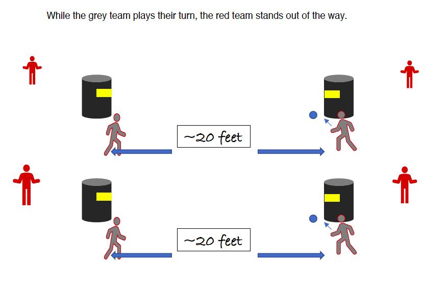 KanJam Set up diagram