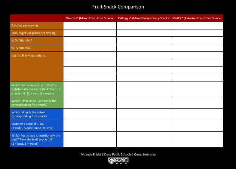 Fruit Snack Comparison Digital Template