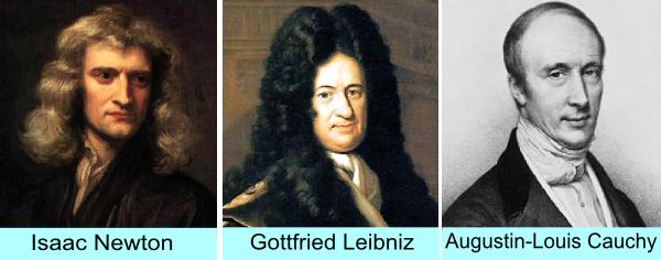 สามบุคคลที่มีส่วนสำคัญในการพัฒนาแนวคิดของแคลคูลัสยุคใหม่ [รูปจาก wikipedia.org]