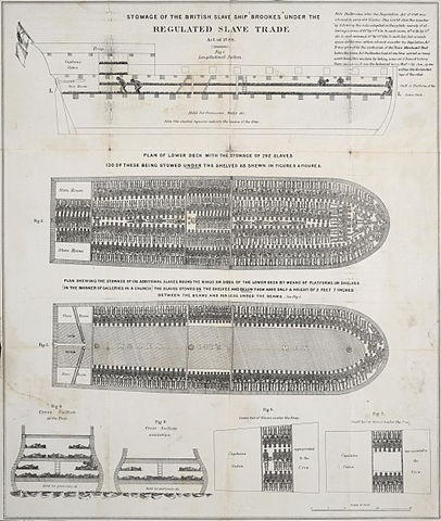 Brookes slave ship drawings, United States Library of Congress's Prints and Photographs division, Public Domain, via Wikimedia Commons