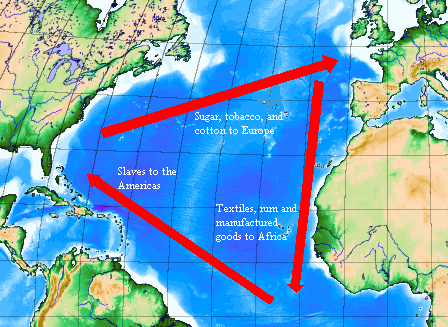 Depiction of the Triangular trade model, by SimonP at en.wikipedia, CC BY-SA 3.0, via Wikimedia Commons
