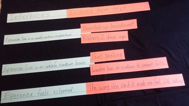 The alignment of the colored sentence strips into their respective inference/evidence categories.