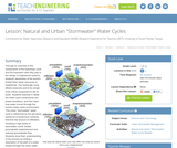 "Natural and Urban ""Stormwater"" Water Cycles"