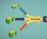 Basics of Federal Income Taxation
