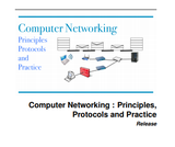 OER-UCLouvain: Computer Networking : Principles, Protocols and Practice - 2nd Edition