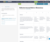 Reflective Journal Rubric—Elementary