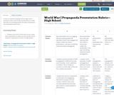 World War I Propaganda Presentation Rubric—High School