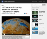 20-Year Arctic Spring Seasonal Surface Temperature Trend