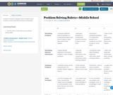 Problem Solving Rubric—Middle School