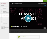 Biology: Phases of Meiosis