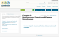 Chapter 5 - Structure and Function of Plasma Membranes