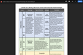 Levels of Library Services and Instructional Partnerships with Library Media.pdf