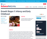 Growth Stages 1: Infancy and Early Childhood