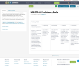 MS-ETS-1-1 Proficiency Scale