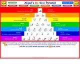 Abjad's Rainbow Pyramid
