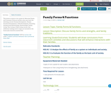 Family Forms & Functions