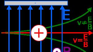 View Resource