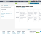 Inferences Rubric—Middle School