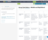 Group Task Rubric – Middle and High School