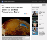 20-Year Arctic Summer Seasonal Surface Temperature Trend