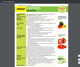 Health Literacy: Grade 2-3 Lesson, Peppers