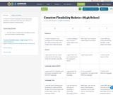 Creative Flexibility Rubric—High School