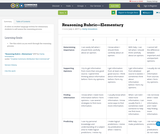 Reasoning Rubric—Elementary